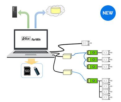 SG-Vine データ収集・ストレージ保存 ソフトウェア